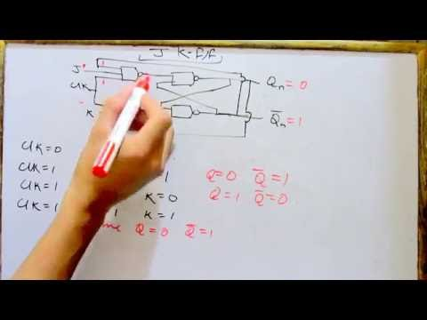 flip flop introduction In electronics, a flip-flop or latch is a circuit that has two stable states and can be used to store state information a flip-flop is a bistable multivibratorthe circuit can be made to change state by signals applied to one or more control inputs and will have one or two outputs it is the basic storage element in sequential logicflip-flops and latches are fundamental building blocks of.