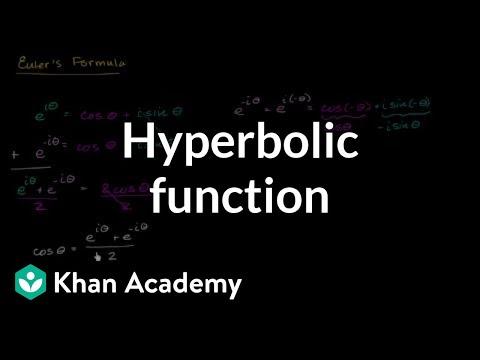 Hyperbolic function inspiration | Hyperbolic functions | Precalculus | Khan Academy