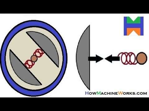 Animation How centrifugal clutch works. ✔ thumbnail