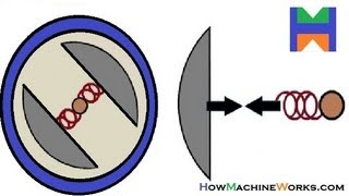 Animation How centrifugal clutch works. ✔