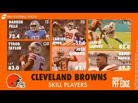 Cleveland Browns Offseason Moves | Pro Football Focus