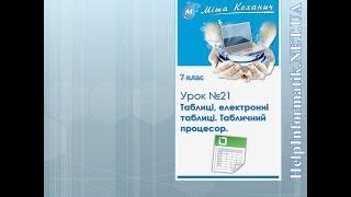 Урок 21.  Таблиці, електронні таблиці  Табличний процесор - 7 КЛАС
