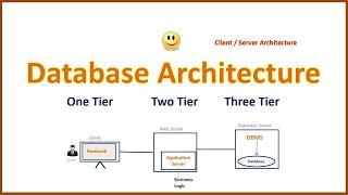 Database Architecture in Hindi(Client / Server Architectur) Simple & Easy  Explain