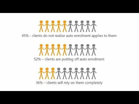 Auto Enrolment: 5 Steps to Bureau Success