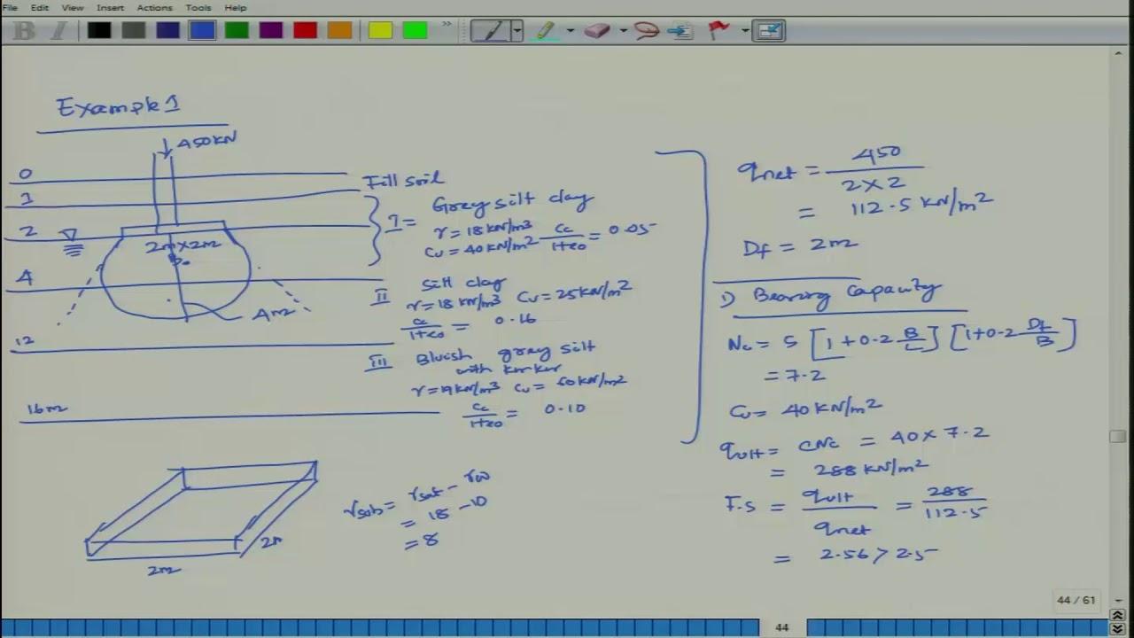 NPTEL : Civil Engineering - NOC:Foundation Design