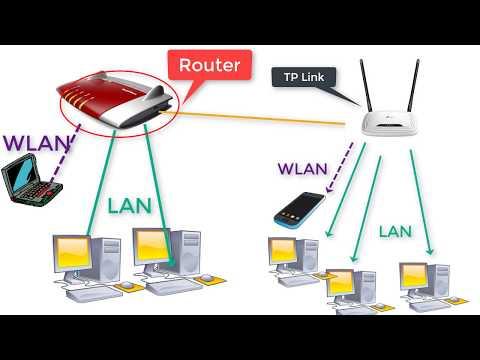 tp-link-wlan-router-hinter-fritz!box-schalten