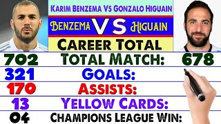 Karim Benzema Vs Gonzalo Higuain Career Compared ⚽ Match, Goals, Assist, Cards, Trophies & More.