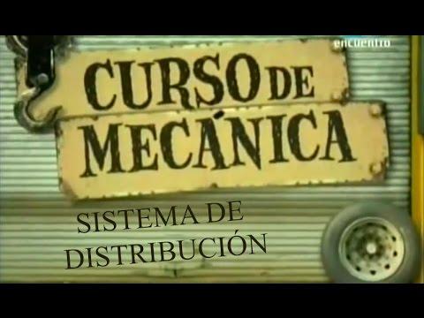Curso de Mecánica - 03 - Sistema de distribución