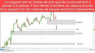 AXA: stratégie de long terme et trading de court terme [06/03/18]