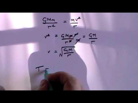 Gravitational Fields - A Level Physics