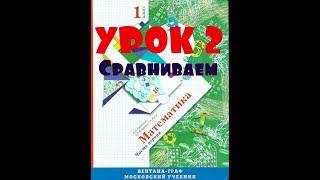 Математика 1 класс урок 2 Сравнивание. Рудницкая 21 век