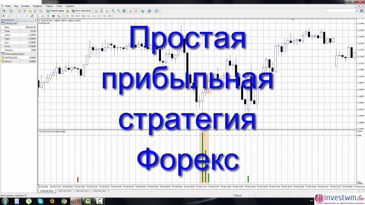 Прибыльная торговля на форекс с минимальным индикатор силы валют