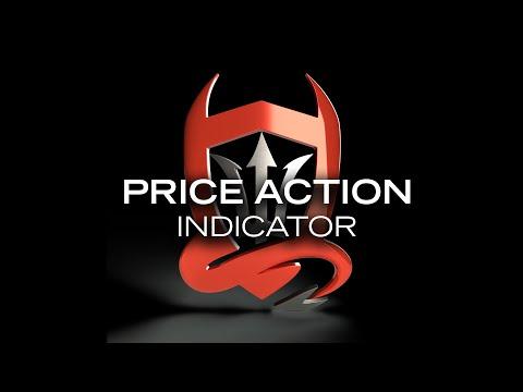 Trade Devils Price Action Indicator for NinjaTrader 8
