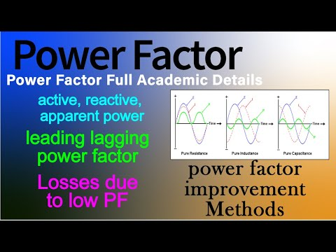 what is the power factor ? define power factor?  power factor correction equipment