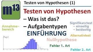 Testen von Hypothesen (1) - Einführung, Aufgabentypen und wichtige Begriffe