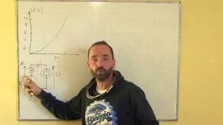 circuit en régime continu / VI-2 détermination graphique du point de fonctionnement