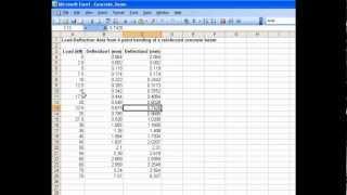 06 Traçage de données expérimentales