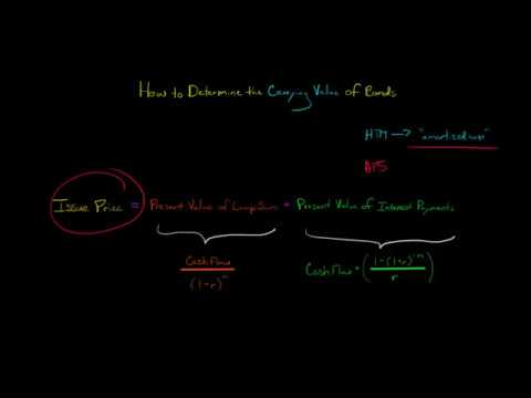 How To Determine The Carrying Value Of Bonds