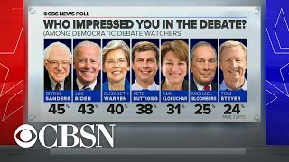 Democratic voters who watched debate say Sanders impressed them most: CBS News poll