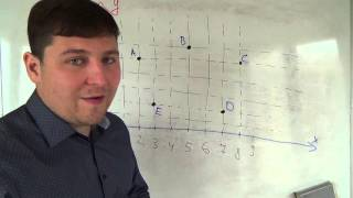 Алгебра 7 класс. 23 сентября. Координаты точек 2(Мои каналы: Математика 1 класс http://www.youtube.com/channel/UC6DaMLuoBNAb0bqKgwJvRmA Математика 2 класс ..., 2015-09-23T00:00:00.000Z)