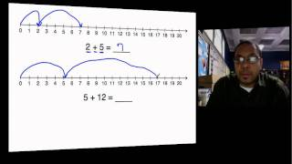 2.MD.6 - Addition Using the Number Line (Part 1 of 2)