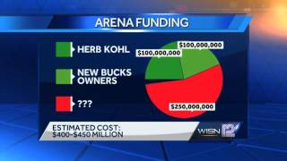 Milwaukee County Board to vote on arena referendum