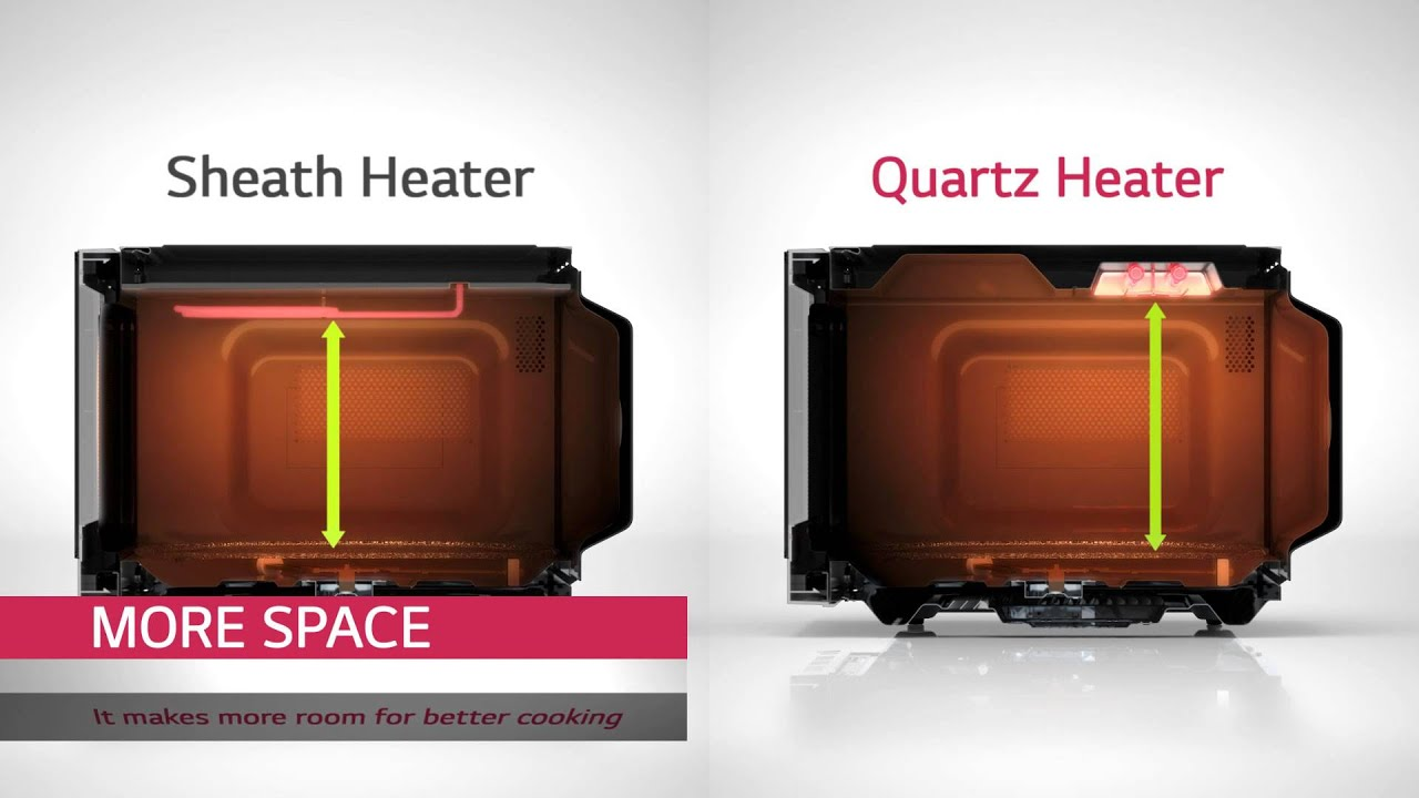 Lg Microwave Quartz Heater You