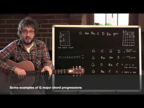 Basic Music Theory I – The Major Scale and how it makes chords