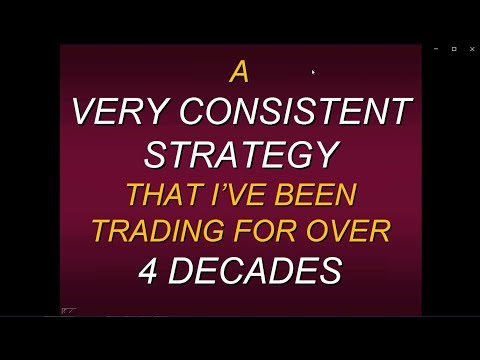 Steven Primo's  A Very Consistent Strategy I've Been Trading For Over 4 Decades