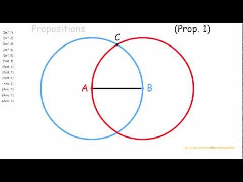Euclid's elements: proposition 1