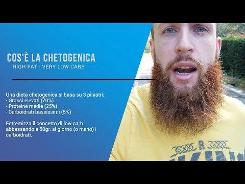La Dieta Chetogenica funziona perchè... [3 Kg persi in 10 giorni?!]