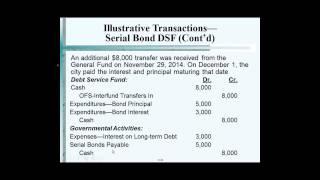 Illustrative Transactions of Serial Bonds DSF