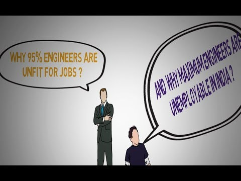 95% Engineers in India Unfit for Software Development Jobs | ProgRank