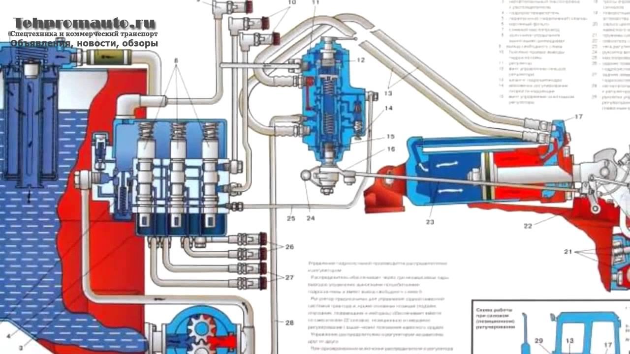 Схема гидравлики экскаватора юмз 2621