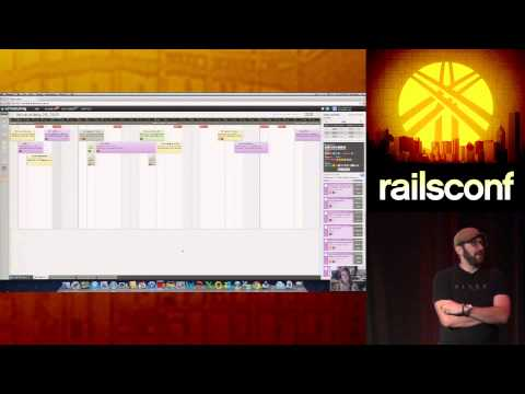 RailsConf 2014 - How They Work Better Together: Lean UX, Agile Development And User-Centered Design