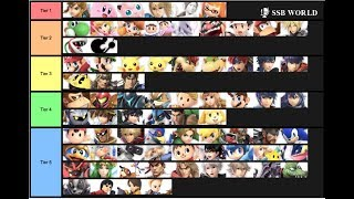 Super Smash Bros: The Ultimate Guide (for bots)