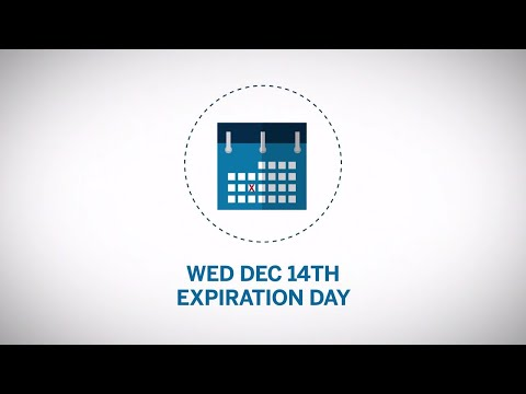 Expiration and Settlement of Futures
