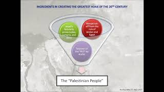 Howard Grief - The Legal Foundation and Borders of Israel under International Law (Summary - part 5)