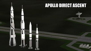 KSP - Apollo Direct Ascent - South Pole Landing - RSS / RP-0