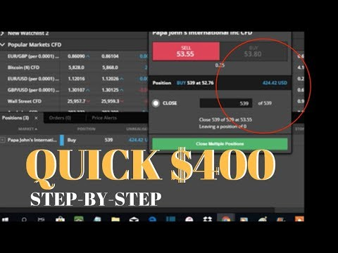 Live Day Trading? – How To Make $400 a Day Trading Stocks
