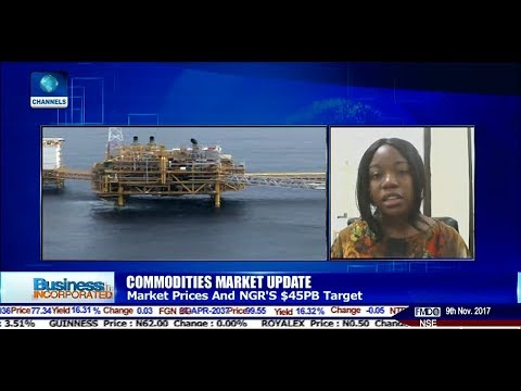 Analyst Expects OPEC To Maintain Oil Production Output |Business Incorporated|