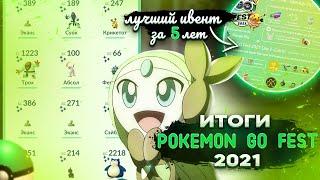 Итоги лучшего ивента за историю Покемон ГО - Pokemon GO Fest 2021