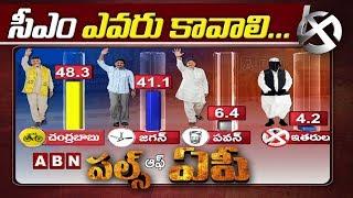 Chanakya Survey Over AP Pulse On 2019 Election Polls   ABN Telugu thumbnail