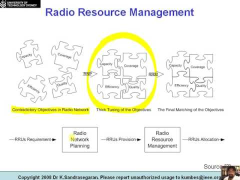 49110 3G Mobile Communications Lecture 5  Radio Resource Management