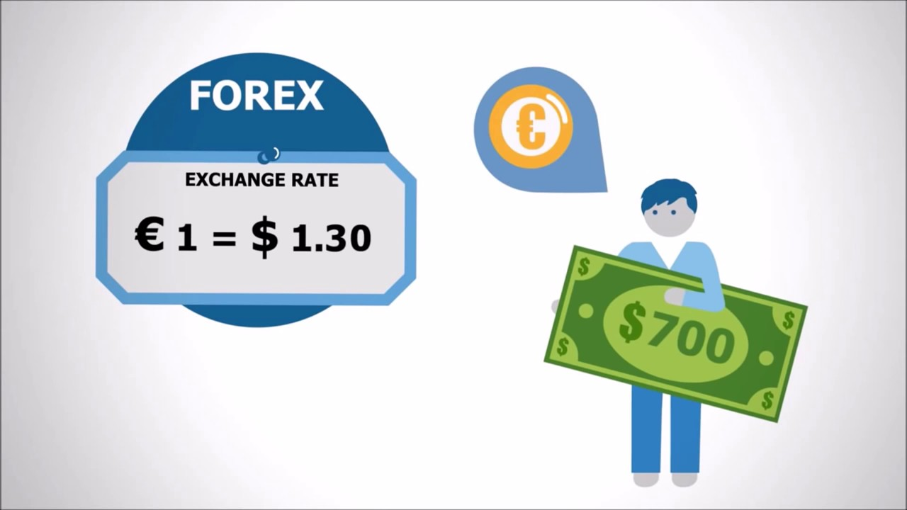 What is Forex trading? (IML) iMarketsLive Trading Academy - YouTube
