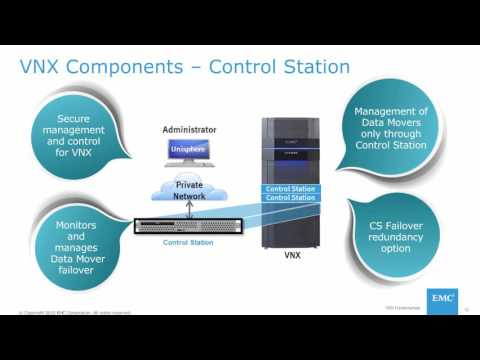 VNX Fundamentals Free e-Learning