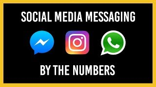 Social Media Messaging   By The Numbers