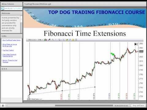 Advanced Fibonacci Made Simple: Part 3