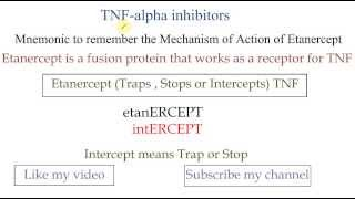 Etanercept TNF-Alpha Inhibitor Mnemonic