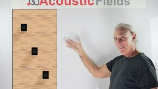 Ideal Subwoofer Placement & Pressurization - www.AcousticFields.com